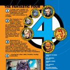 FANTASTIC FOUR #580 recap page