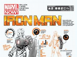 cover from Iron Man (2012) #2 (PAGULAYAN DESIGN VARIANT)